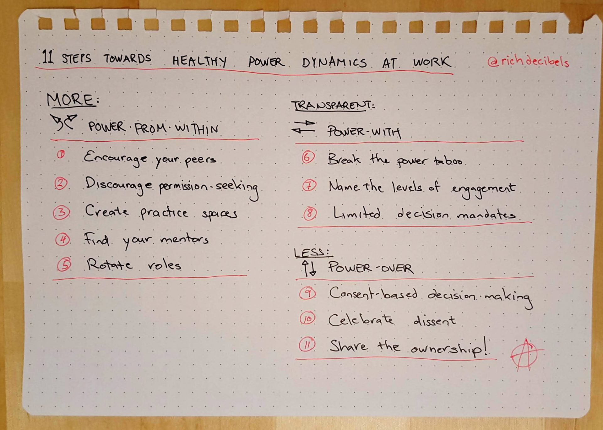 11 Practical Steps Towards Healthy Power Dynamics at Work