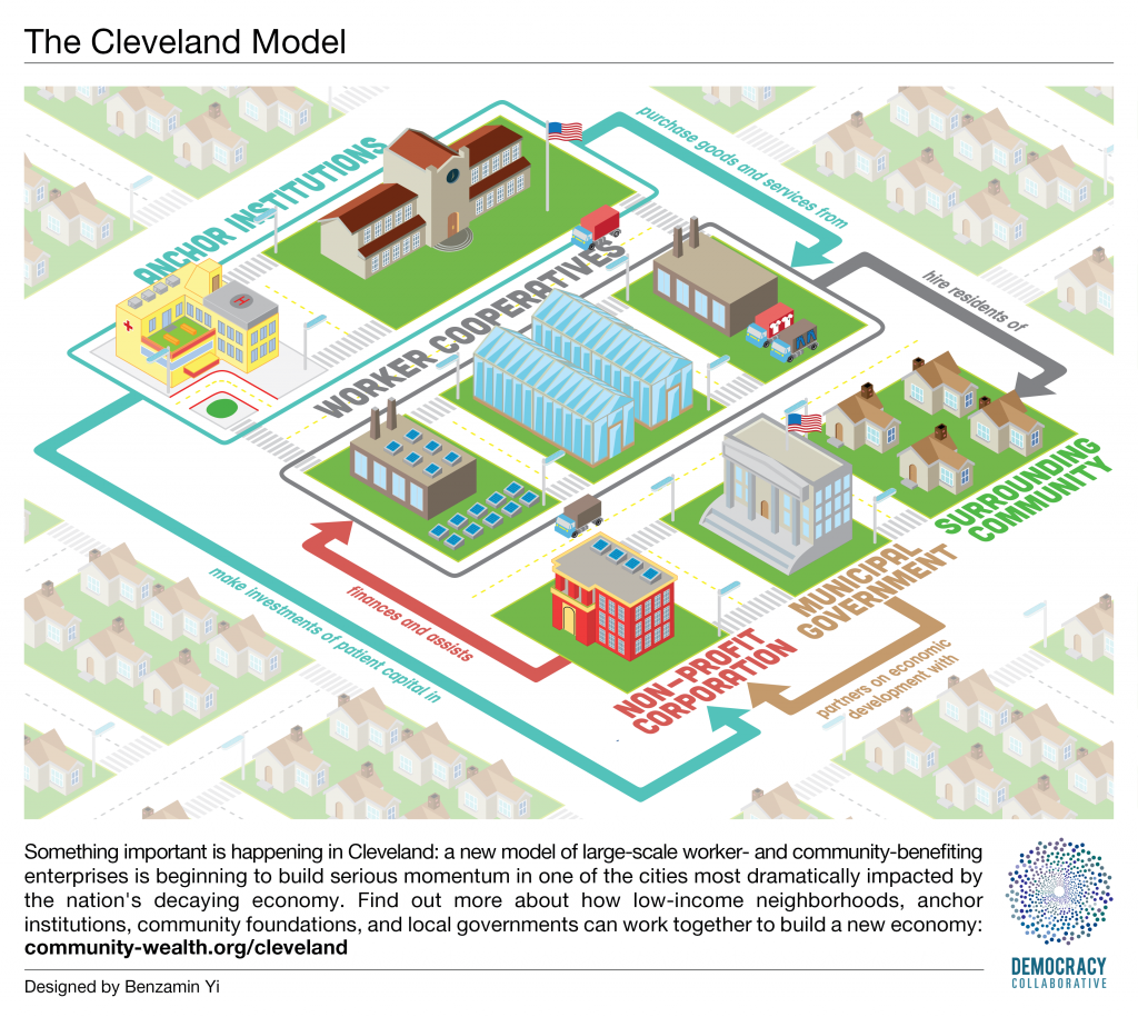 Cleveland Model - Isometric City Final 300dpi