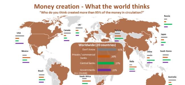 money-creation