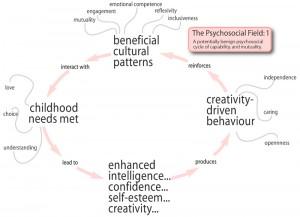 PsycoSocial01image
