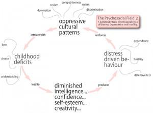 PsycoSocial02image